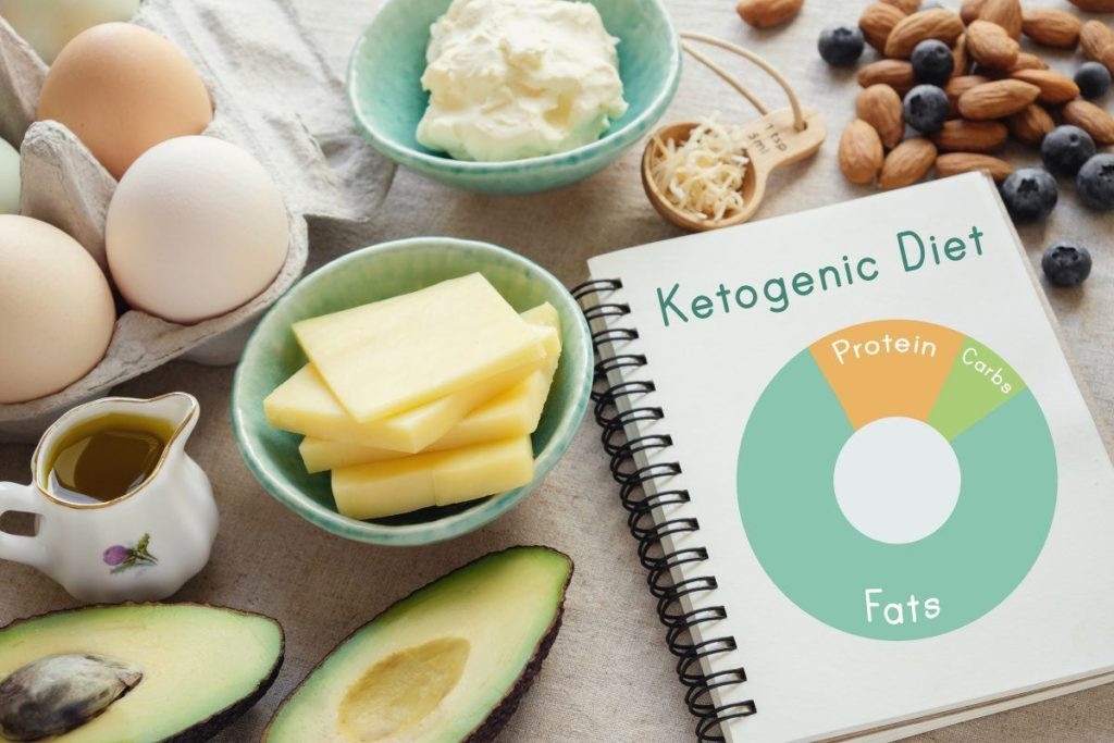Exogenous Supplements to Put Your Body in Ketosis