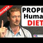 The PROPER HUMAN DIET (11 Concepts You Need) 2020