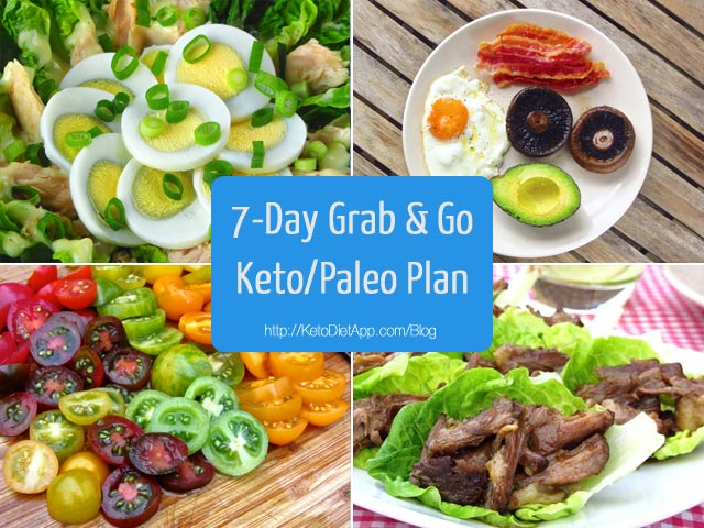 Keto Daily Meal Plan
