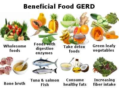 foods to cure acid reflux