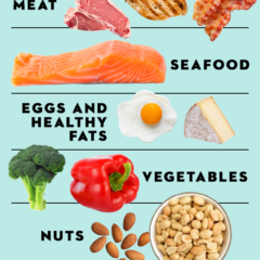 gh-keto-diet-what-to-eat-1592519339.png